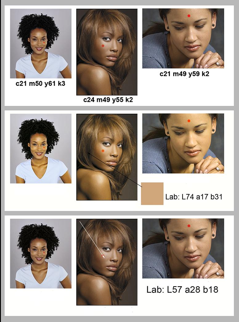 Skin Color Hex - NaturalSkins