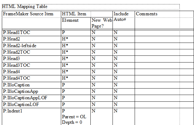 HTML Mapping Table.jpg