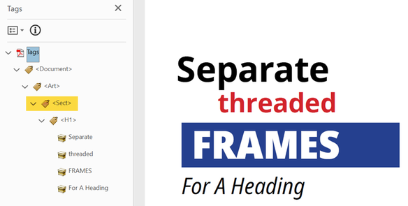 In the PDF, one threaded story produces one <Sect> tag. Also one <H1> tag for the heading.