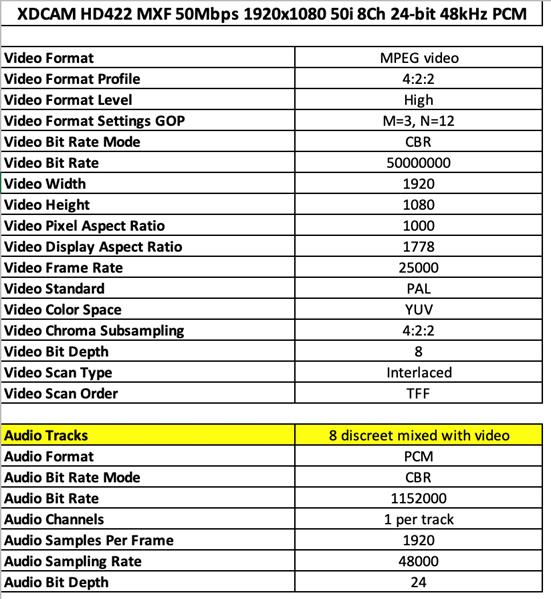 DAZN_VideoSpecs.png