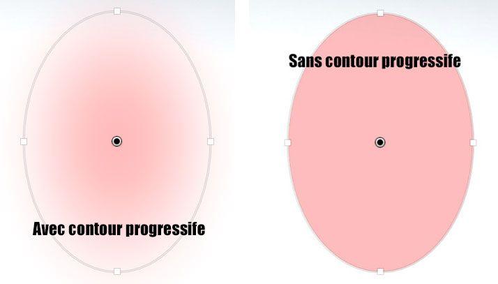 Sans&Avec.jpg