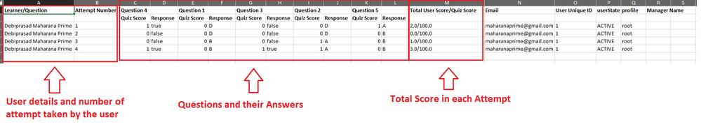 L2 Quiz Score.png