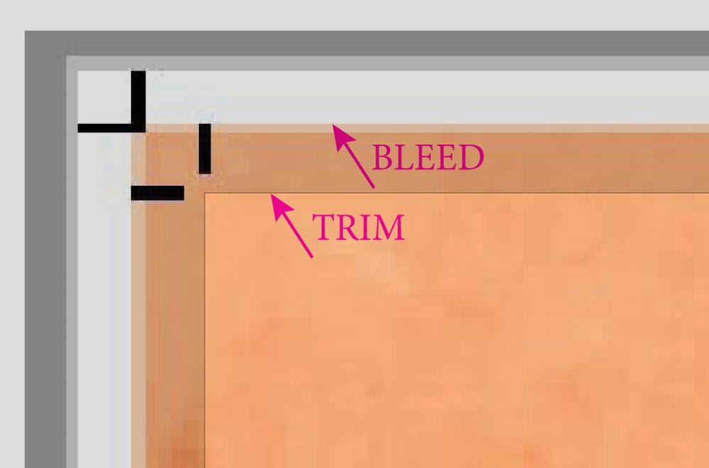 Trim bleed.png