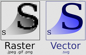 Source: https://en.wikipedia.org/wiki/Scalable_Vector_Graphics
