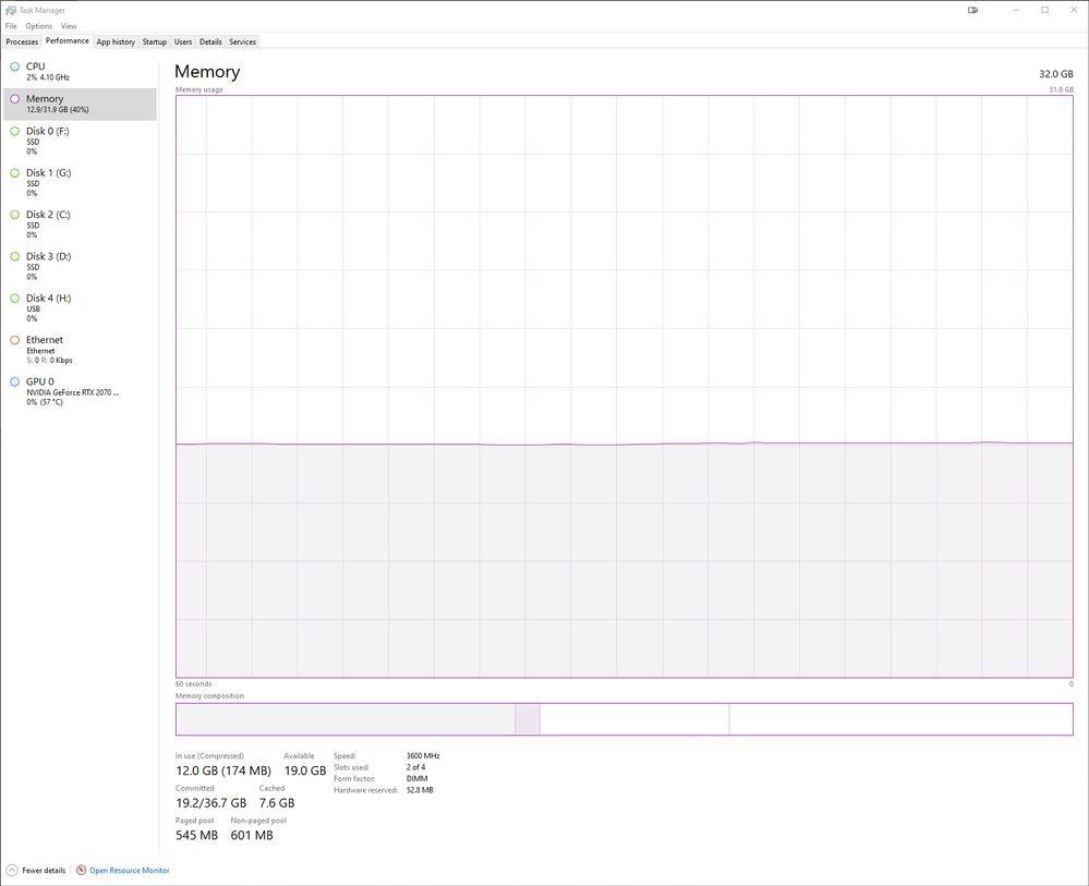 I have plenty of RAM resources