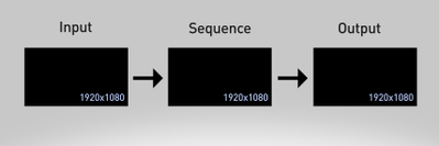 Source_Sequence_Output_Ideal.png