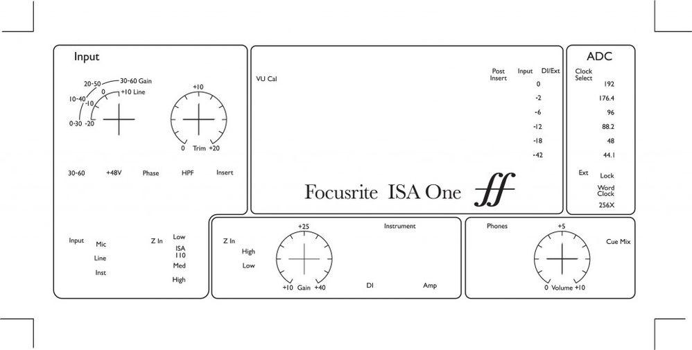 ISAOne_Reset_Sheet.jpg