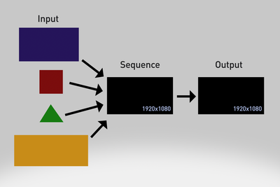 Source_Sequence_Output.png