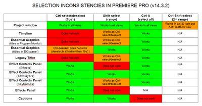 Selection Inconsistencies.jpg
