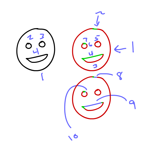 DrawingLinesBugExtraStrokes.png