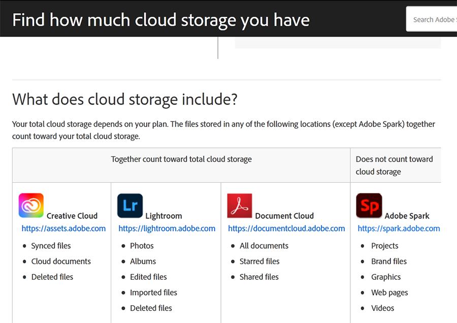 Source: https://helpx.adobe.com/creative-cloud/kb/file-storage-quota.html