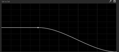 Sat v Sat curve.PNG