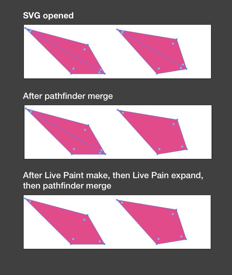 illustrator_merge_issue_simple.png