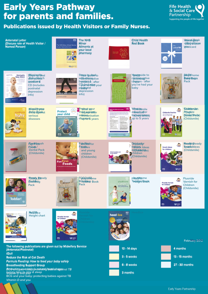 Early Years Pathway poster 0221.png