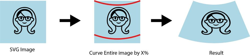 SVG_Curve_Transformation.jpeg
