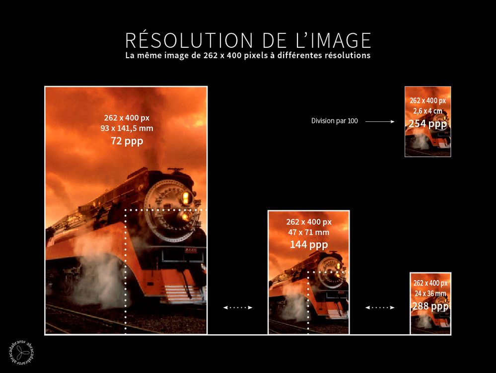 Re%CC%81solution-images-infog
