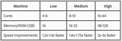 Benchmark Render Speed Improvements.png