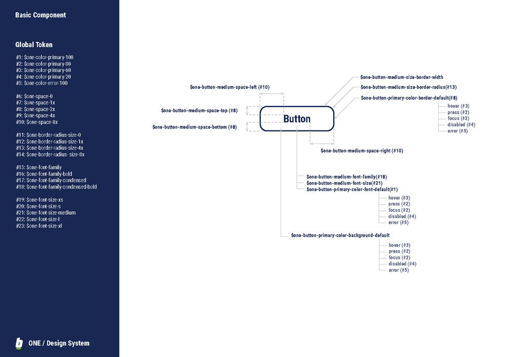BasicComponent.png