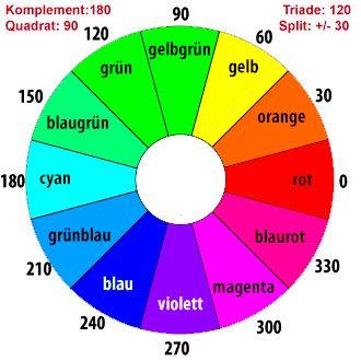 01-Farben-ProPhoto.jpg
