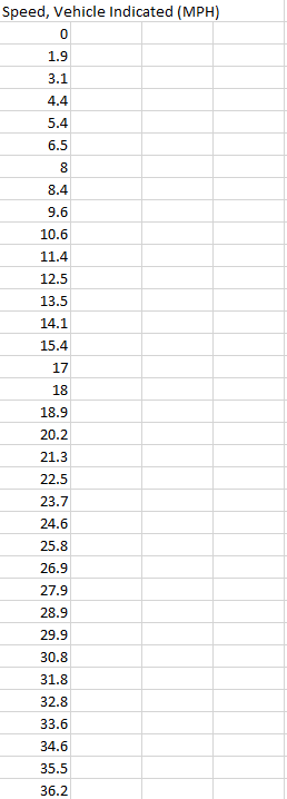 csv data.PNG