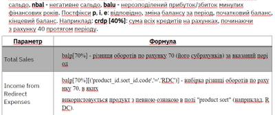 Oleg_Shynkarenko_0-1630059843933.png
