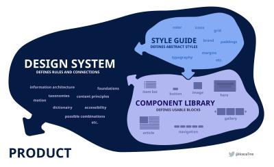 designsystem.png
