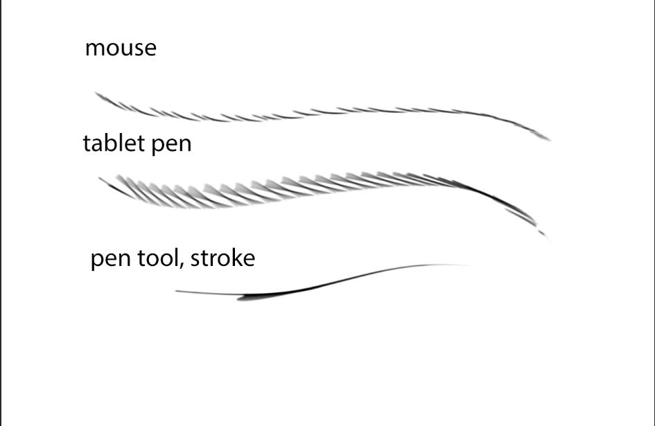 Custom brush tests