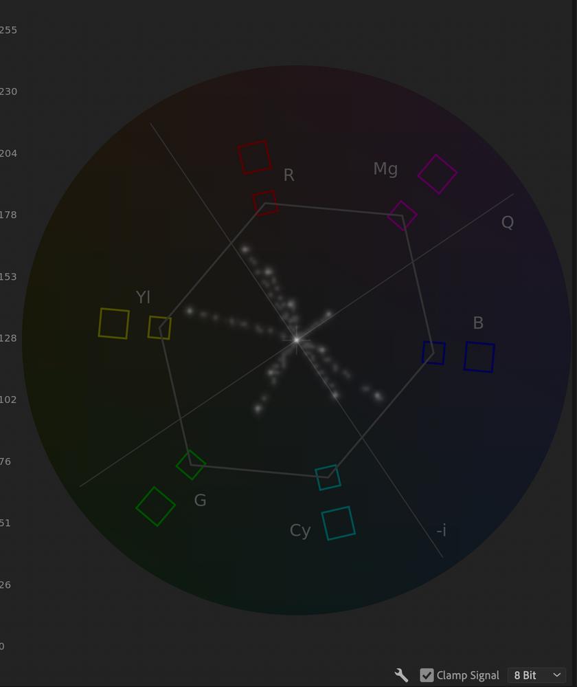 Inaccurate colors in Premiere Pro MOGRT file