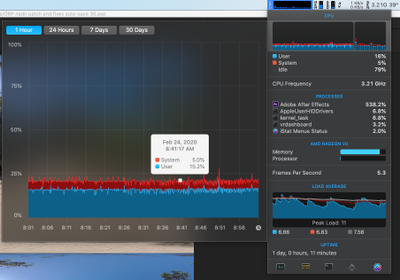 CPU usage at ~15%