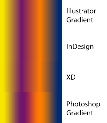 Gradients compared-01.png