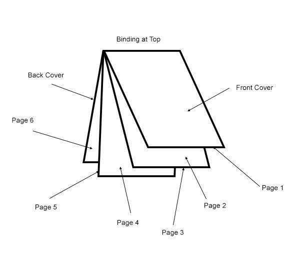 Example Binding.jpg