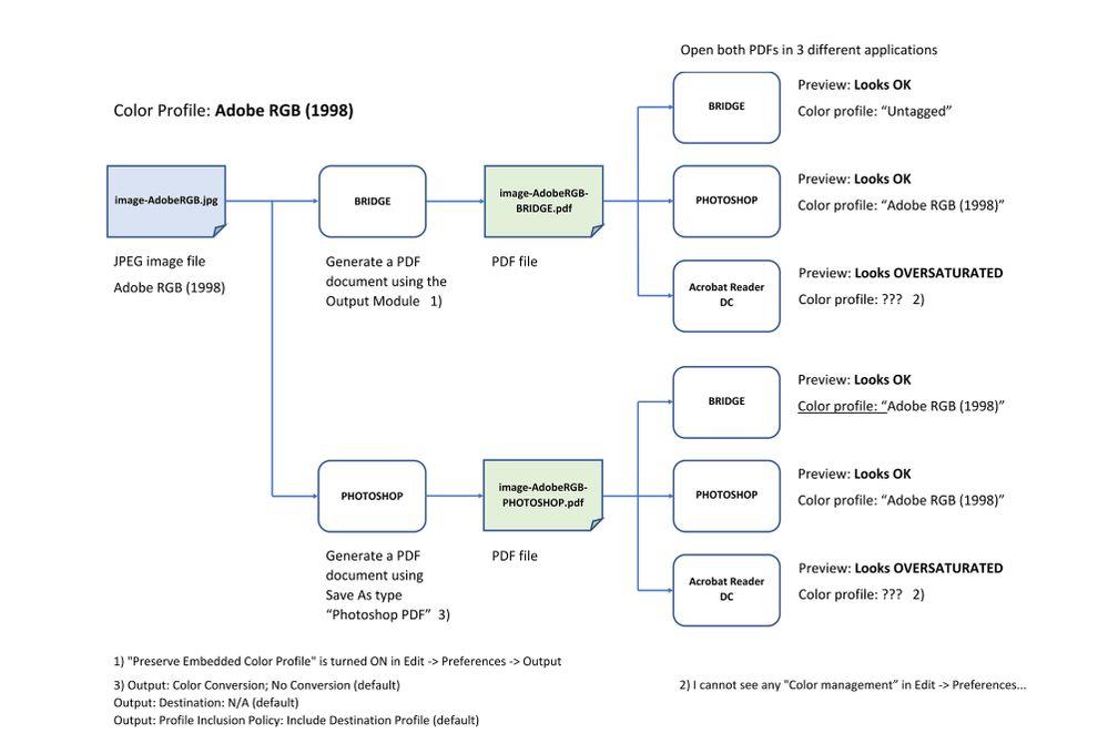 diagram-AdobeRGB.jpg
