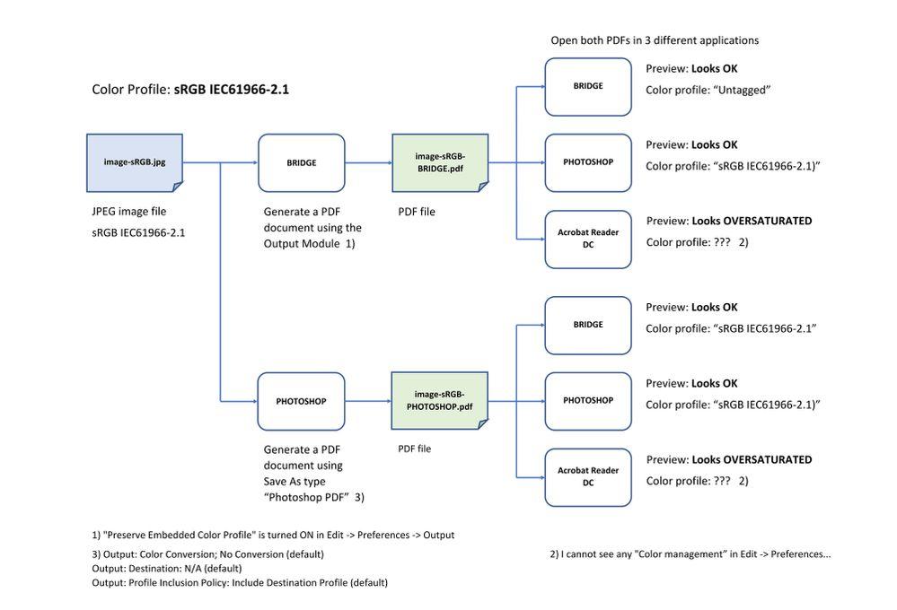 diagram-sRGB.jpg