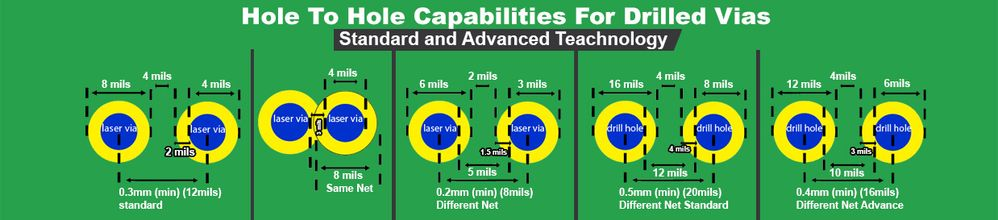 PCB-Advance-Capabilities-4.jpg