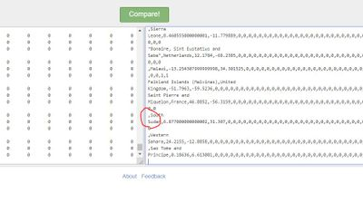 Look: google sheets got rid of those commas. Original csv on the right.