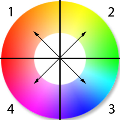 white balance color wheel.png
