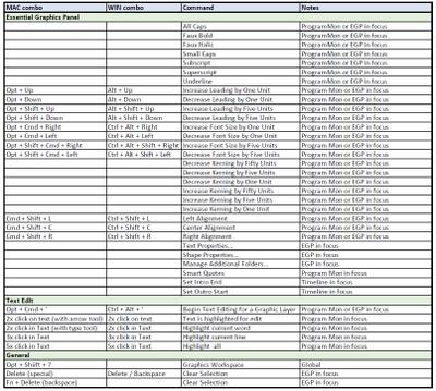 PrPro EGP Keyshorts list p2.PNG